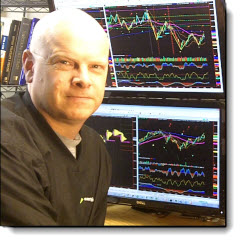 Options trading pit newsletter